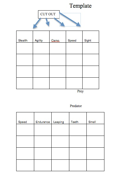 Natural Selection Game Teacher Page A WebQuest for 3-8th ...